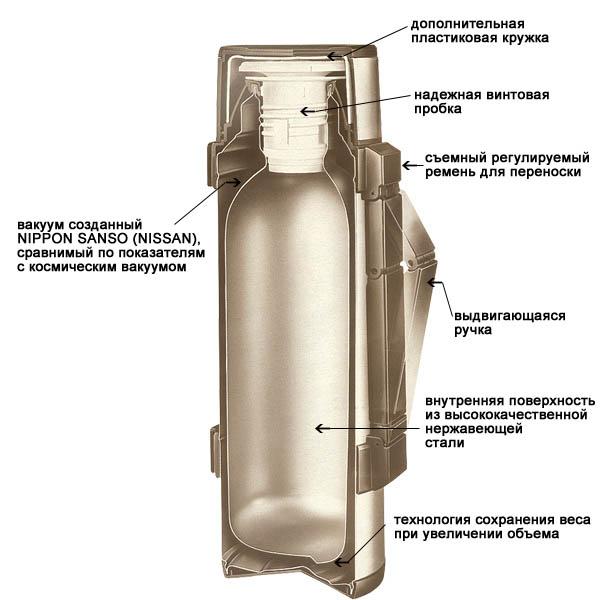 термос ncb-12b nissan 1.2